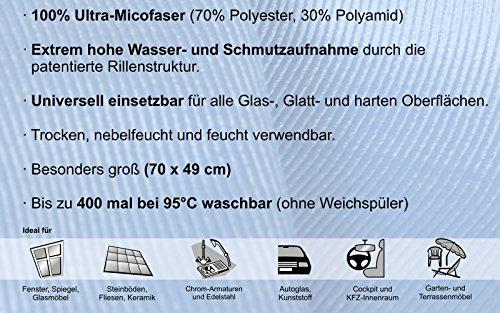 Ultra-Microfasertuch EASY | 70 x 49 cm | Profi-Reinigungstuch aus 100% Ultra-Microfaser mit patentierter Rillenstruktur | 400 mal waschbar - 5
